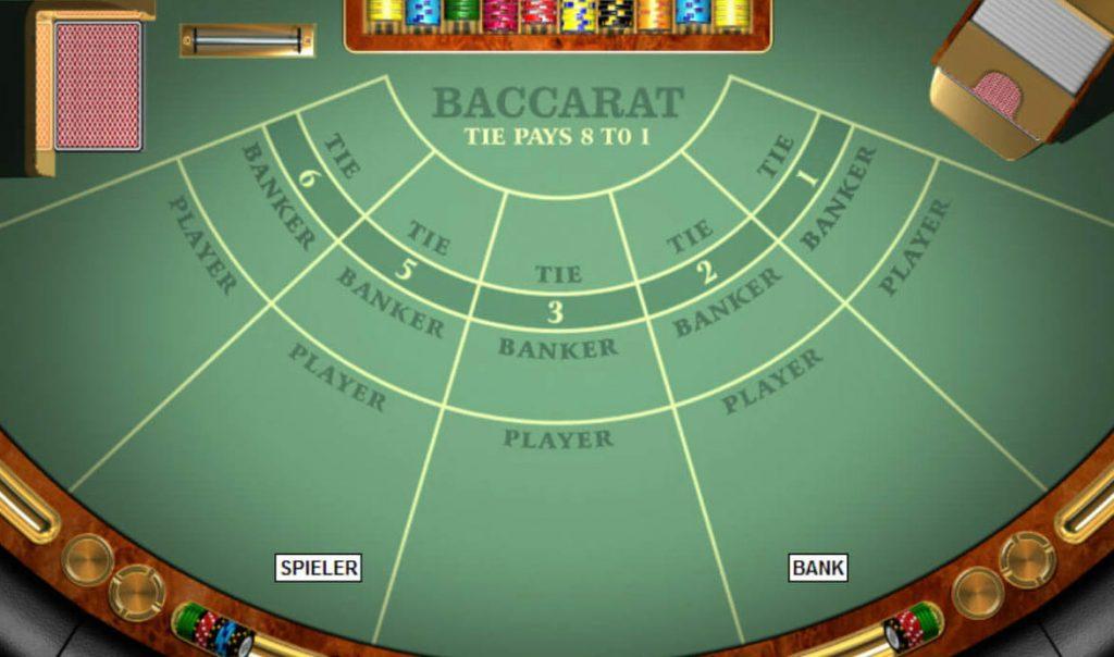 Kumar Oyunları Nelerdir